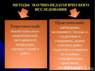 Теоретический: анализ психолого-педагогической, методической литературы, научных