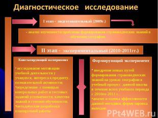 Диагностическое исследованиеI этап - подготовительный (2009г.)- анализ изученнос