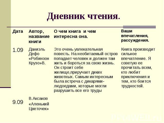 Дневник чтения.