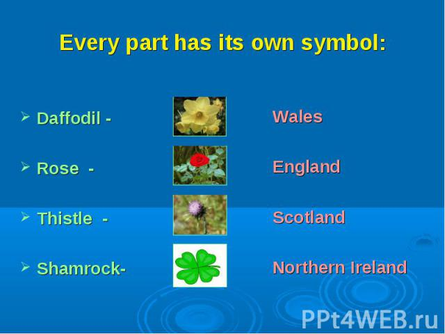 Every part has its own symbol:Daffodil - Rose -Thistle -Shamrock-WalesEnglandScotlandNorthern Ireland