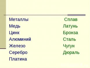 Металлы СплавМедьЛатуньЦинкБронза Алюминий Сталь ЖелезоЧугунСереброДюральПлатина