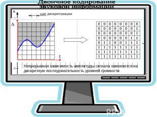 Двоичное кодированиезвуковой информации