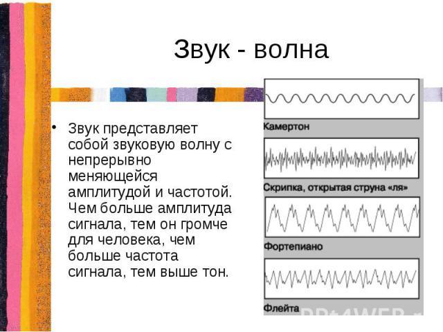 Звук - волна Звук представляет собой звуковую волну с непрерывно меняющейся амплитудой и частотой. Чем больше амплитуда сигнала, тем он громче для человека, чем больше частота сигнала, тем выше тон.
