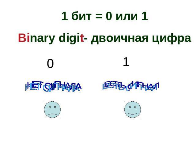 1 бит = 0 или 1Binary digit- двоичная цифра