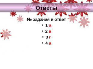 Ответы№ задания и ответ1 а2 в3 г4 а