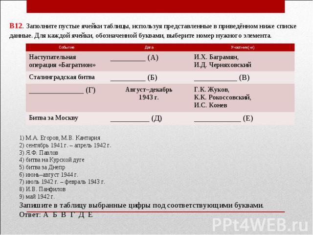 В12. Заполните пустые ячейки таблицы, используя представленные в приведённом ниже списке данные. Для каждой ячейки, обозначенной буквами, выберите номер нужного элемента.1) М.А. Егоров, М.В. Кантария2) сентябрь 1941 г. – апрель 1942 г.3) Я.Ф. Павлов…