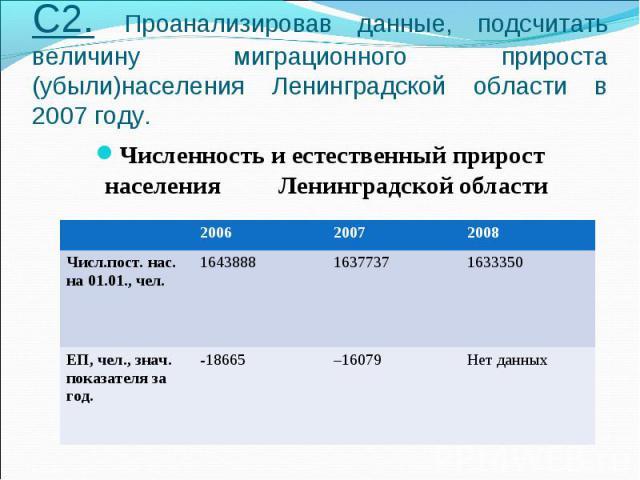 С2. Проанализировав данные, подсчитать величину миграционного прироста (убыли)населения Ленинградской области в 2007 году.Численность и естественный прирост населения Ленинградской области