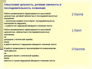 Критерии оценивания сочинения-рассуждения на тему, связанную с анализом содержан