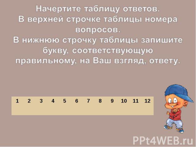 Начертите таблицу ответов.В верхней строчке таблицы номера вопросов.В нижнюю строчку таблицы запишите букву, соответствующую правильному, на Ваш взгляд, ответу.
