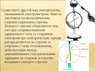 Существует другой вид электроскопа, называемый электрометром. Вместо листочков н
