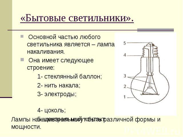 «Бытовые светильники». Основной частью любого светильника является – лампа накаливания. Она имеет следующее строение: 1- стеклянный баллон; 2- нить накала; 3- электроды; 4- цоколь; 5- центральный контакт.Лампы накаливания могут быть различной формы …
