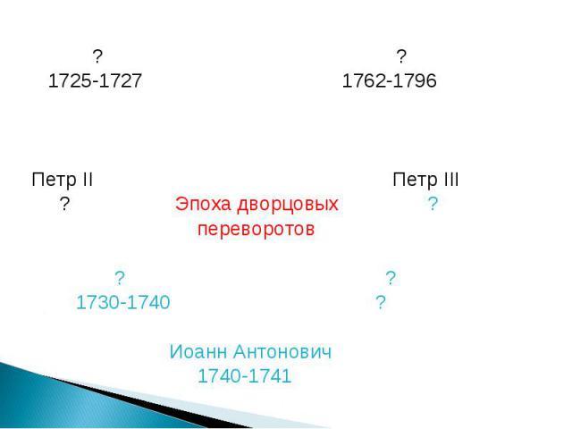 ? ? 1725-1727 1762-1796 Петр II Петр III ? Эпоха дворцовых ? переворотов ? ? 1730-1740 ? Иоанн Антонович 1740-1741