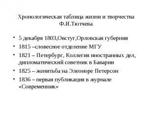 Хронологическая таблица жизни и творчества Ф.И.Тютчева5 декабря 1803,Овстуг,Орло