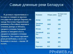 Самые длинные реки БеларусиВ деловых справочниках о Беларуси говорится кратко: г