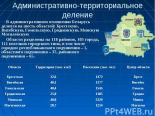 Административно-территориальное делениеВ административном отношении Беларусь дел