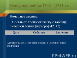 Северная война 1700 – 1721 гг.Домашнее задание. Составьте хронологическую таблиц