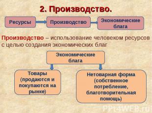 2. Производство.Производство – использование человеком ресурсов с целью создания