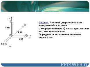Задача: Человек , первоначально находившийся в точкес координатами (0; 0) начал
