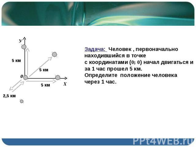 Задача: Человек , первоначально находившийся в точкес координатами (0; 0) начал двигаться и за 1 час прошел 5 км.Определите положение человека через 1 час.