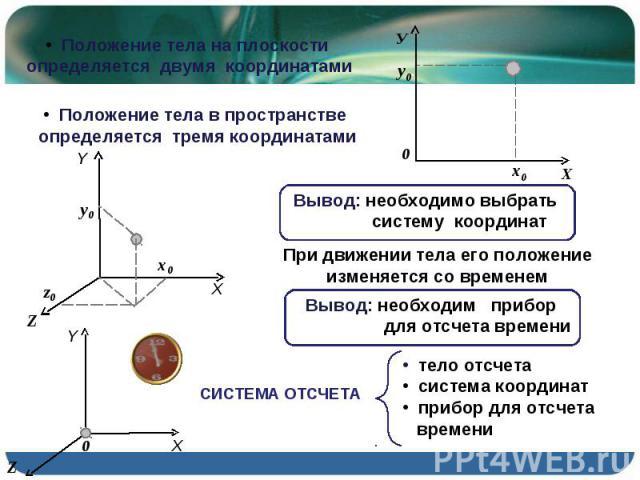 Положение тела на плоскости определяется двумя координатами Положение тела в пространстве определяется тремя координатамиВывод: необходимо выбрать систему координат При движении тела его положение изменяется со временемВывод: необходим прибор для от…