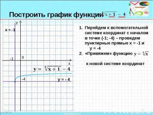 Построить график функции Перейдем к вспомогательной системе координат с началом