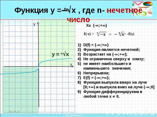 Функция у = nx , где n- нечетное числоD(f) = (-;+)Функция является нечетной;Возрастает на (-;+);Не ограничена сверху и снизу; не имеет наибольшего и наименьшего значения;Непрерывна;Е(f) = (-;+);Функция выпукла вверх на луче [0;+) и выпукла вниз на л…