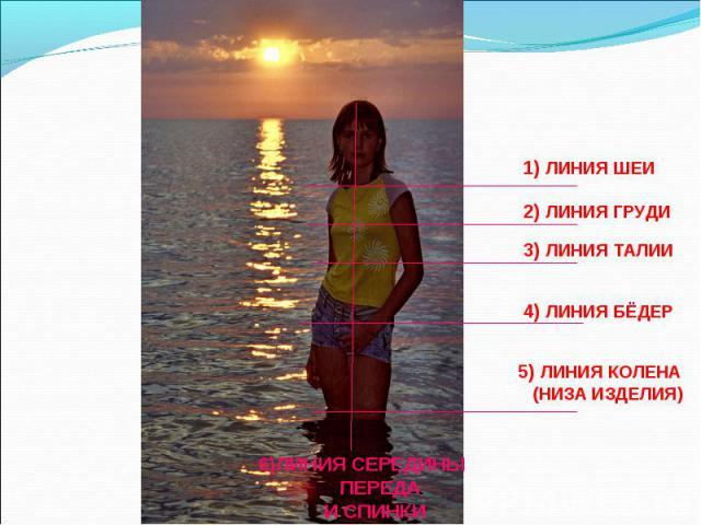 1) ЛИНИЯ ШЕИ2) ЛИНИЯ ГРУДИ3) ЛИНИЯ ТАЛИИ4) ЛИНИЯ БЁДЕР5) ЛИНИЯ КОЛЕНА (НИЗА ИЗДЕЛИЯ)6)ЛИНИЯ СЕРЕДИНЫ ПЕРЕДА И СПИНКИ