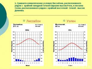 1. Сравните климатические условия Лиссабона, расположенного рядом с крайней запа