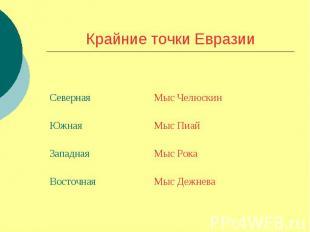 Крайние точки Евразии