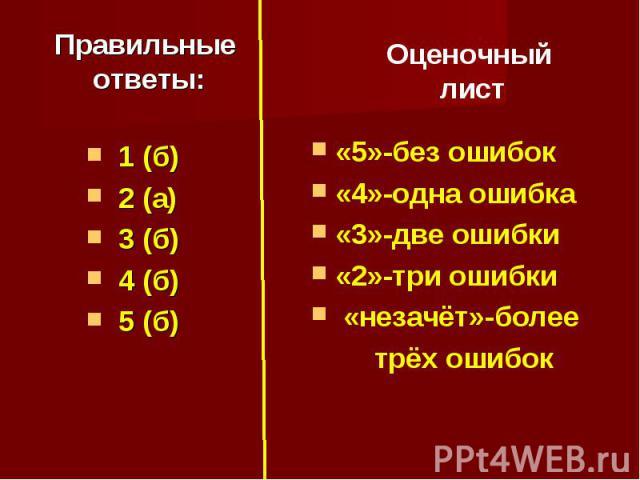 Правильные ответы: 1 (б) 2 (а) 3 (б) 4 (б) 5 (б)Оценочный лист«5»-без ошибок«4»-одна ошибка«3»-две ошибки«2»-три ошибки «незачёт»-более трёх ошибок