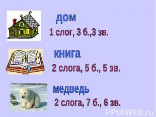 дом1 слог, 3 б.,3 зв.книга2 слога, 5 б., 5 зв.медведь2 слога, 7 б., 6 зв.
