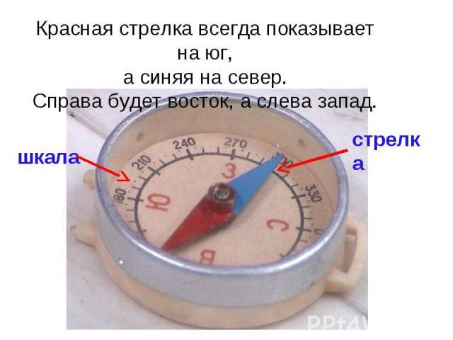 Красная стрелка всегда показывает на юг, а синяя на север. Справа будет восток, а слева запад.