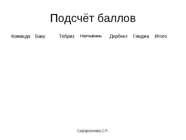 Подсчёт баллов