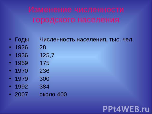 Изменение численности городского населенияГодыЧисленность населения, тыс. чел.1926281936125,71959175197023619793001992 3842007 около 400