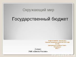 Окружающий мир Государственный бюджет ПОДГОТОВИЛА Клюева И.А.Учитель начальных к
