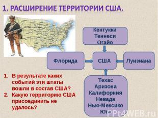1. Расширение территории США. В результате каких событий эти штаты вошли в соста