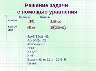 Решение задачи с помощью уравнения Кролики Фазаныкол-во кол-во лап 4х+2(15-х)=42