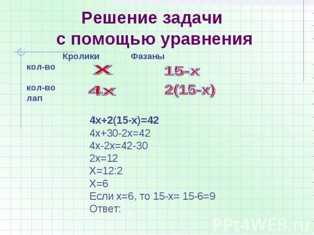 Решение задачи с помощью уравнения Кролики Фазаныкол-во кол-во лап 4х+2(15-х)=424х+30-2х=424х-2х=42-302х=12Х=12:2Х=6Если х=6, то 15-х= 15-6=9Ответ: