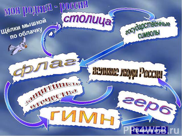 моя родина - россия Щёлки мышкой по облачку