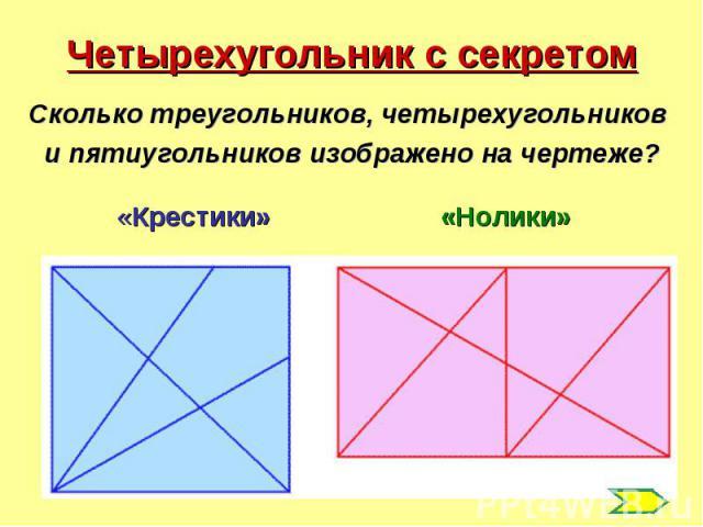 Четырехугольник с секретомСколько треугольников, четырехугольников и пятиугольников изображено на чертеже?