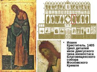 Иоанн Креститель. 1405Цикл деталей икон деисусного чина иконостасаБлаговещенског