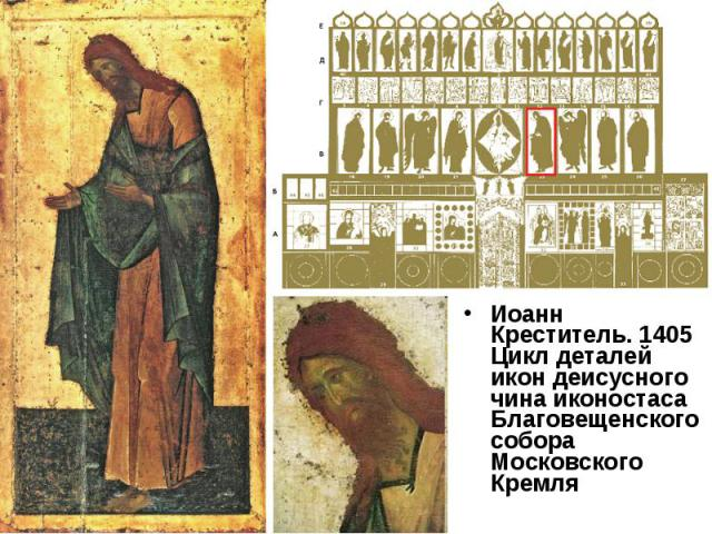Иоанн Креститель. 1405Цикл деталей икон деисусного чина иконостасаБлаговещенского собора Московского Кремля