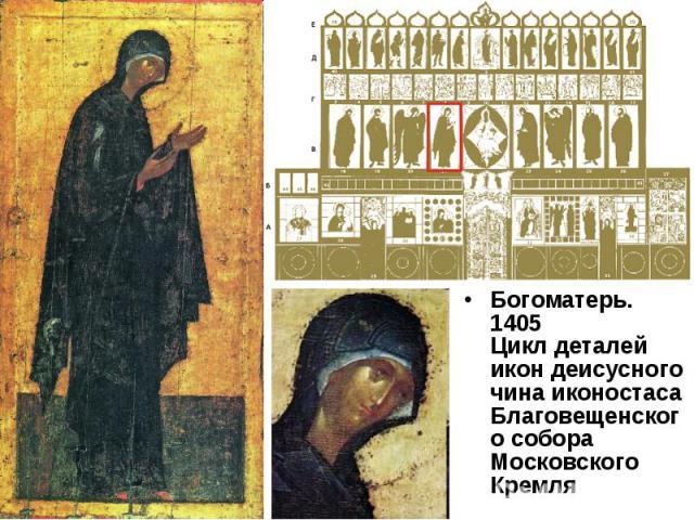 Богоматерь. 1405Цикл деталей икон деисусного чина иконостасаБлаговещенского собора Московского Кремля