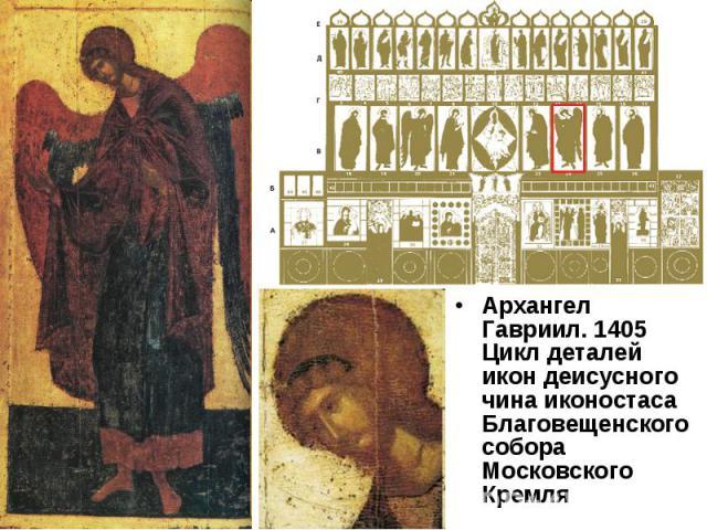 Архангел Гавриил. 1405Цикл деталей икон деисусного чина иконостасаБлаговещенского собора Московского Кремля