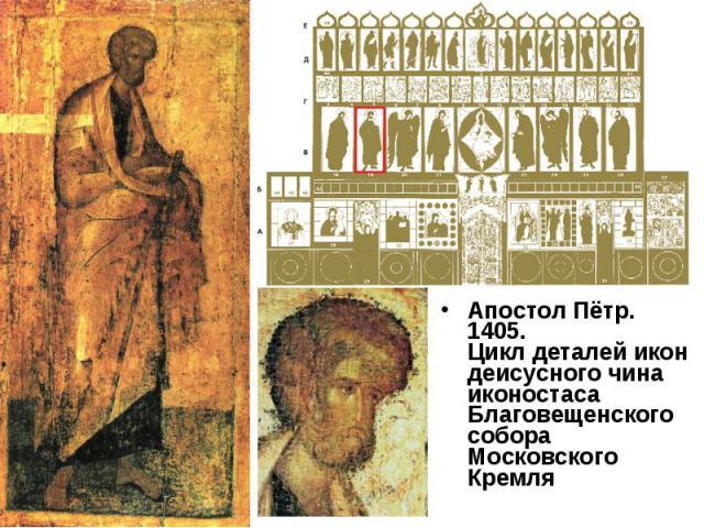 Апостол Пётр. 1405.Цикл деталей икон деисусного чина иконостасаБлаговещенского собора Московского Кремля