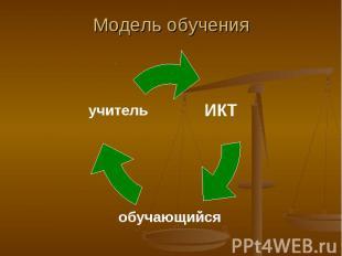 Модель обучения