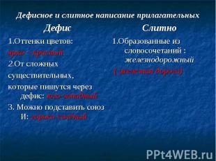 Дефисное и слитное написание прилагательных