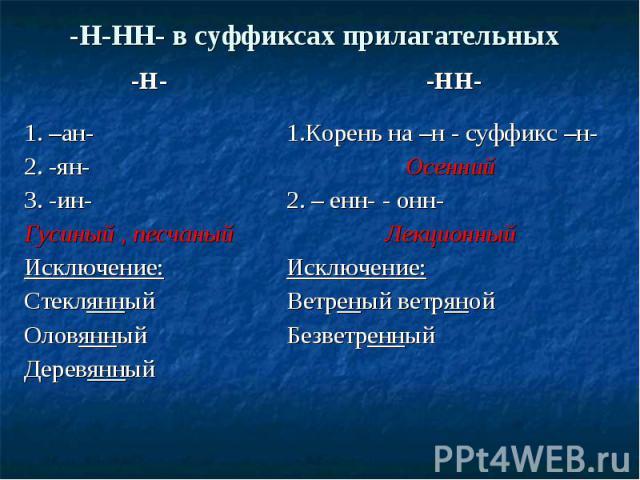 -Н-НН- в суффиксах прилагательных