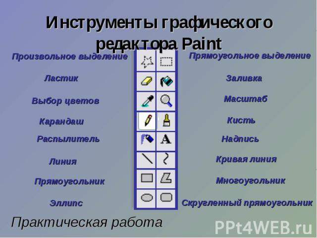 Инструменты графического редактора Paint Практическая работа