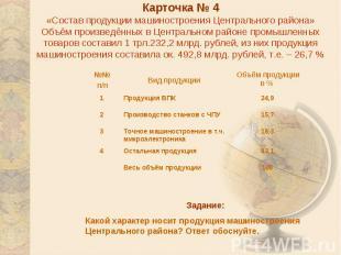 Карточка № 4«Состав продукции машиностроения Центрального района»Объём произведё